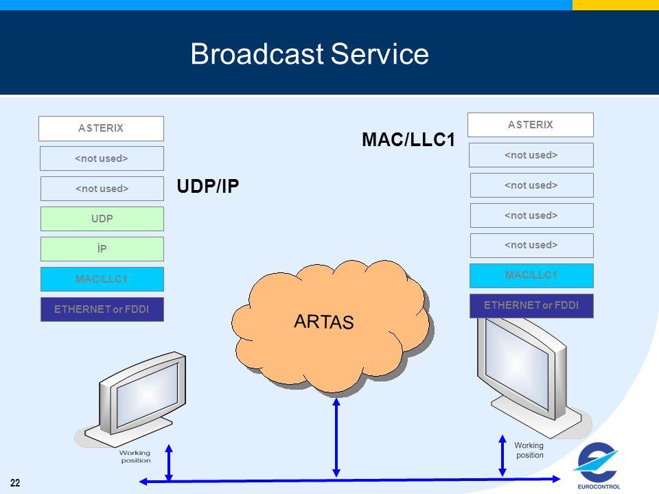 Broadcast Service MAC/LLC1 UDP/IP ARTAS ASTERIX ASTERIX