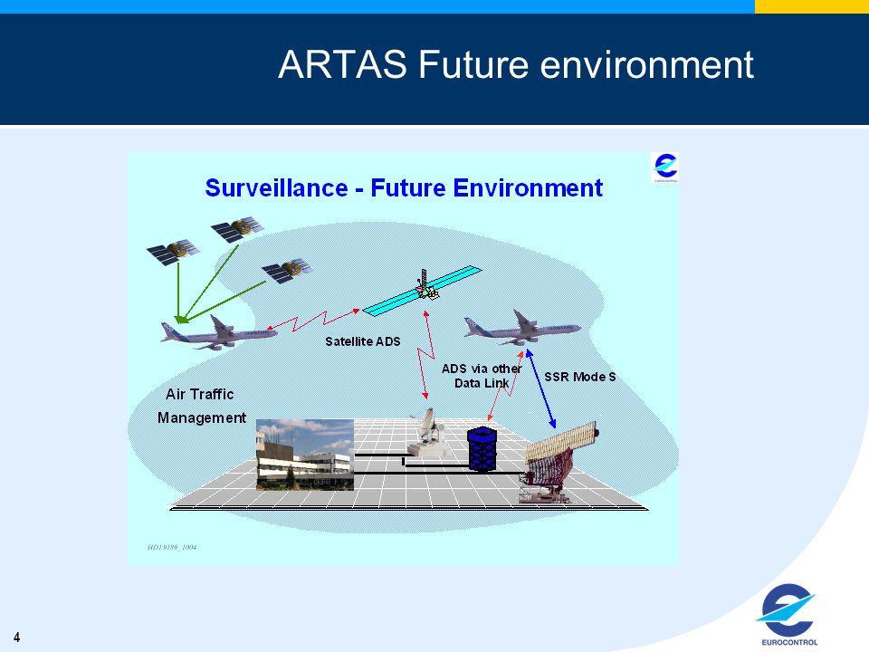 ARTAS Future environment