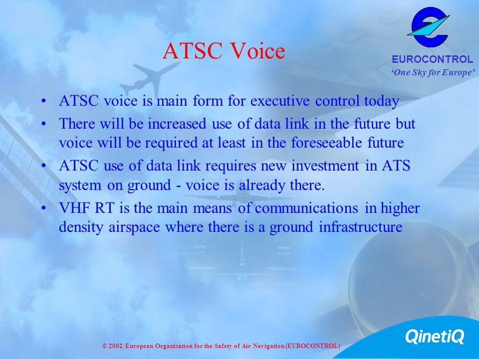 ATSC Voice ATSC voice is main form for executive control today