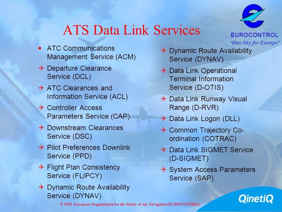 ATS Data Link Services ATC Communications Management Service (ACM)