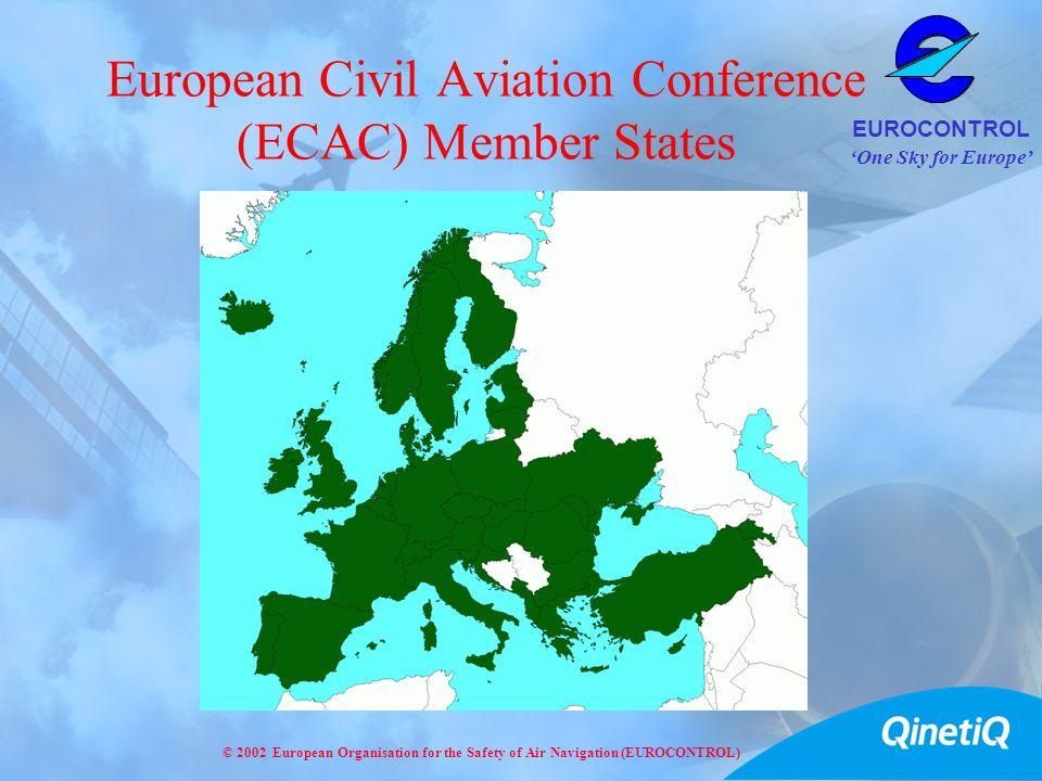 European Civil Aviation Conference (ECAC) Member States