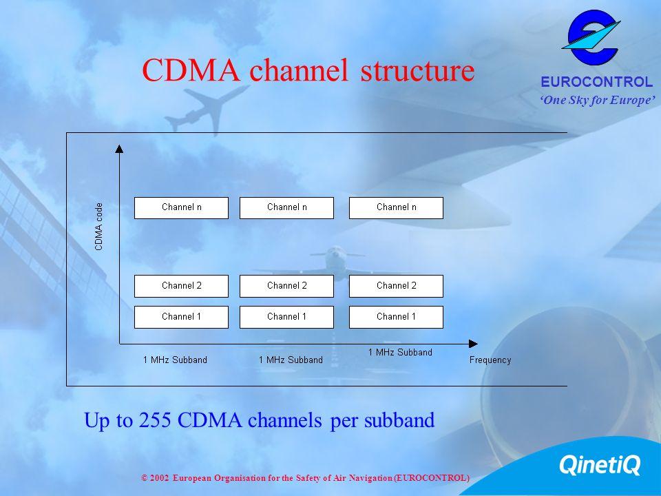 CDMA channel structure