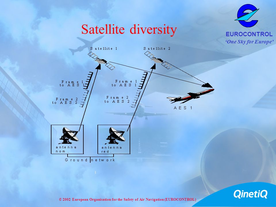 Satellite diversity