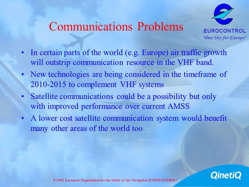 Communications Problems