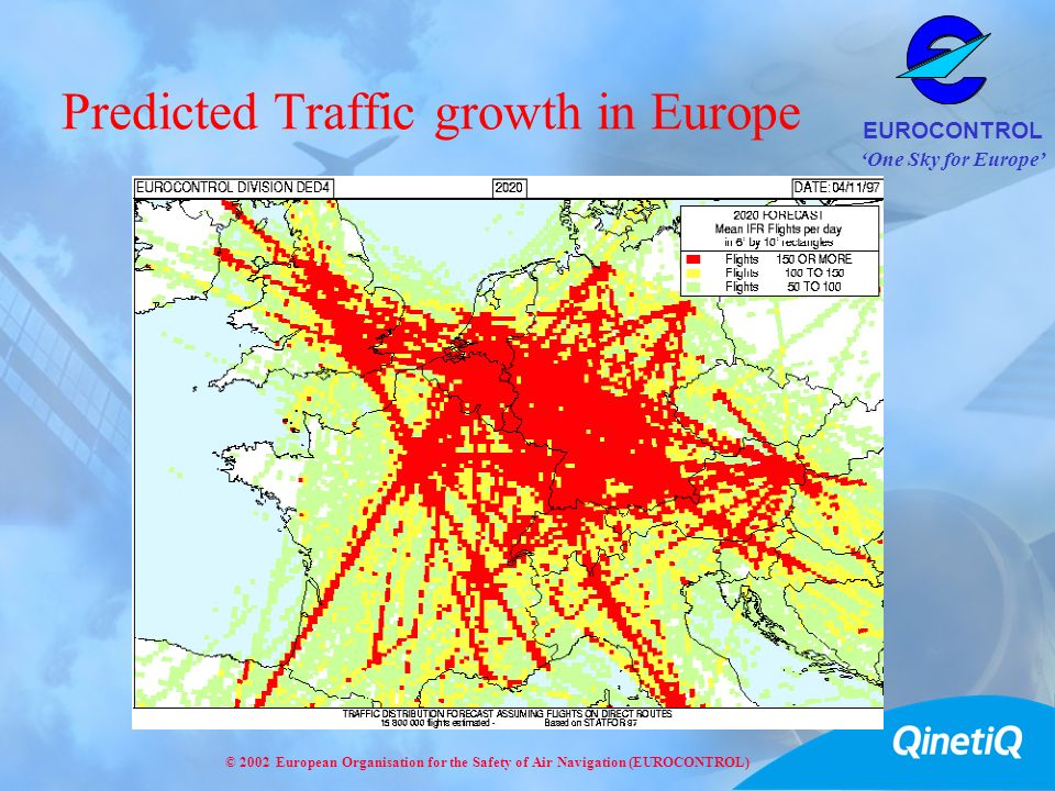 Predicted Traffic growth in Europe