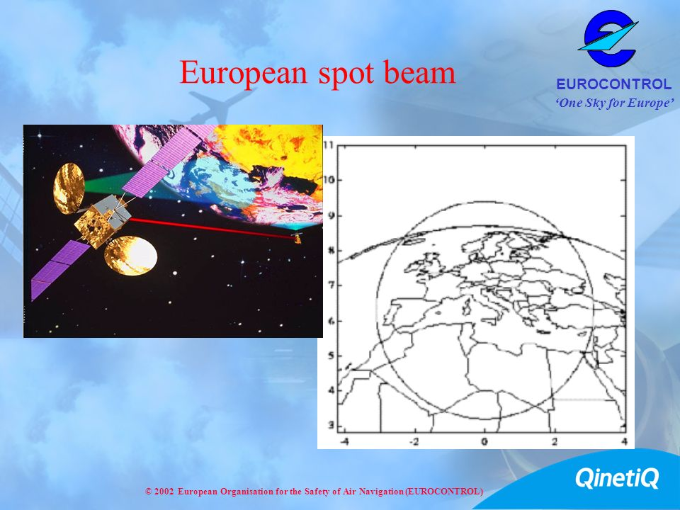European spot beam