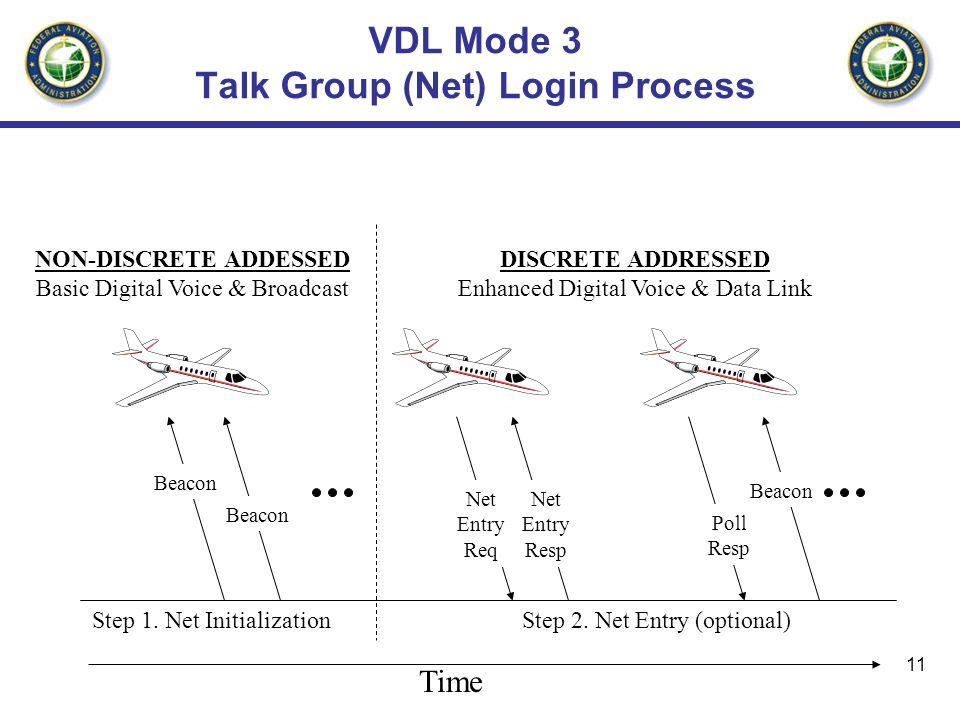 VDL Mode 3 Talk Group (Net) Login Process