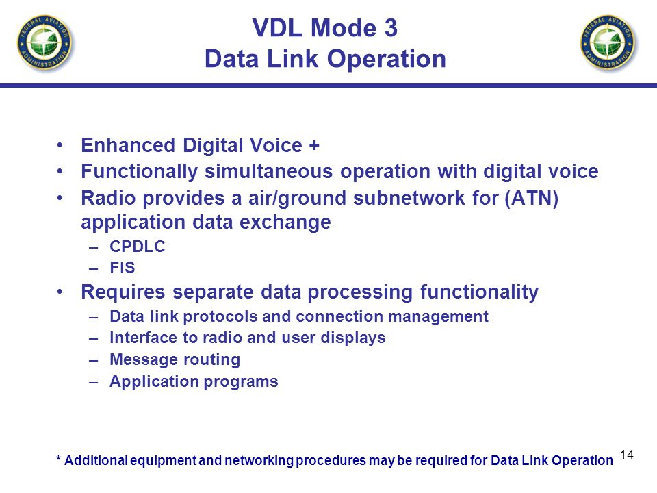 VDL Mode 3 Data Link Operation