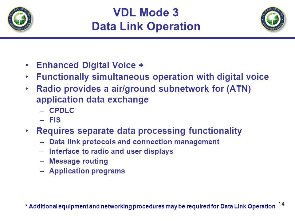 VDL Mode 3 Data Link Operation