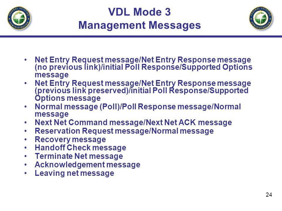 VDL Mode 3 Management Messages