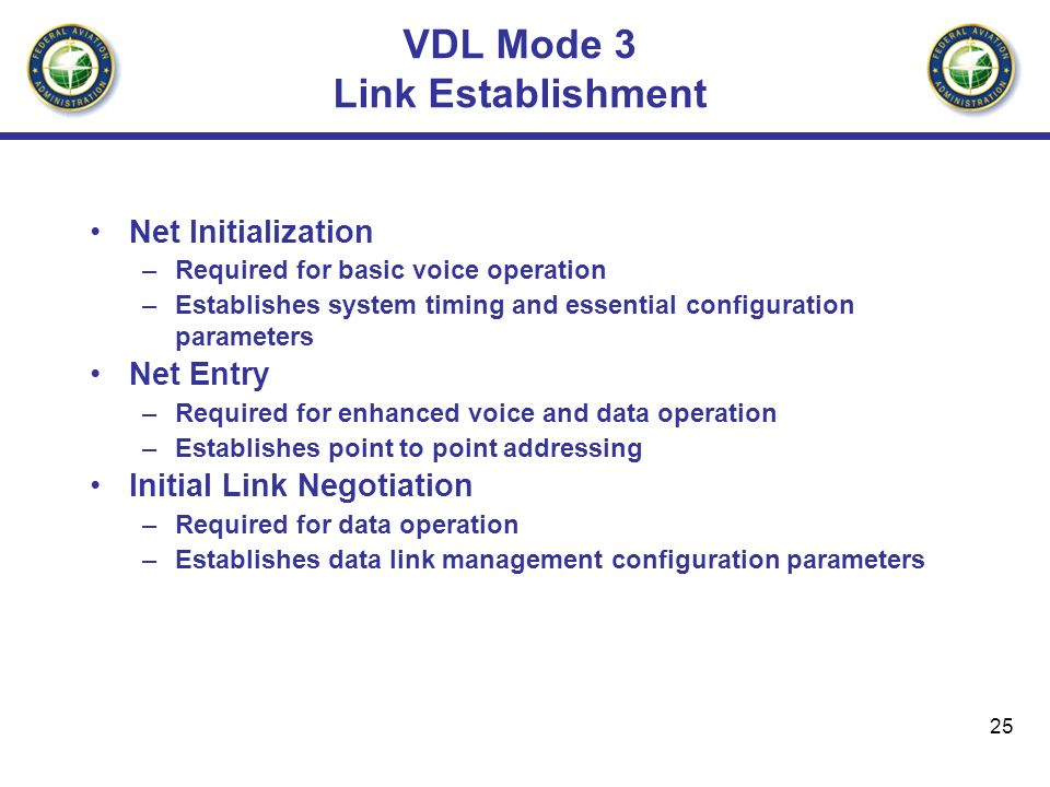 VDL Mode 3 Link Establishment