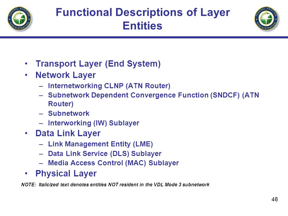 Functional Descriptions of Layer Entities