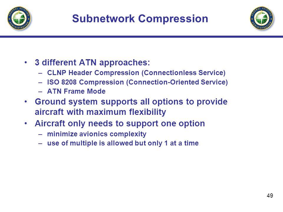Subnetwork Compression