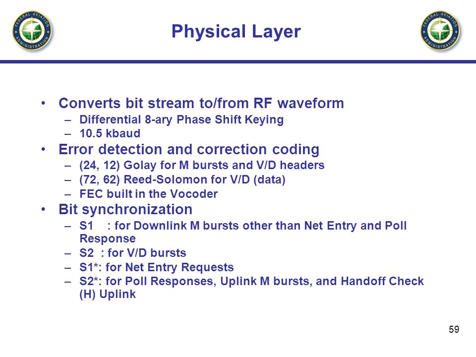 Physical Layer Converts bit stream to/from RF waveform