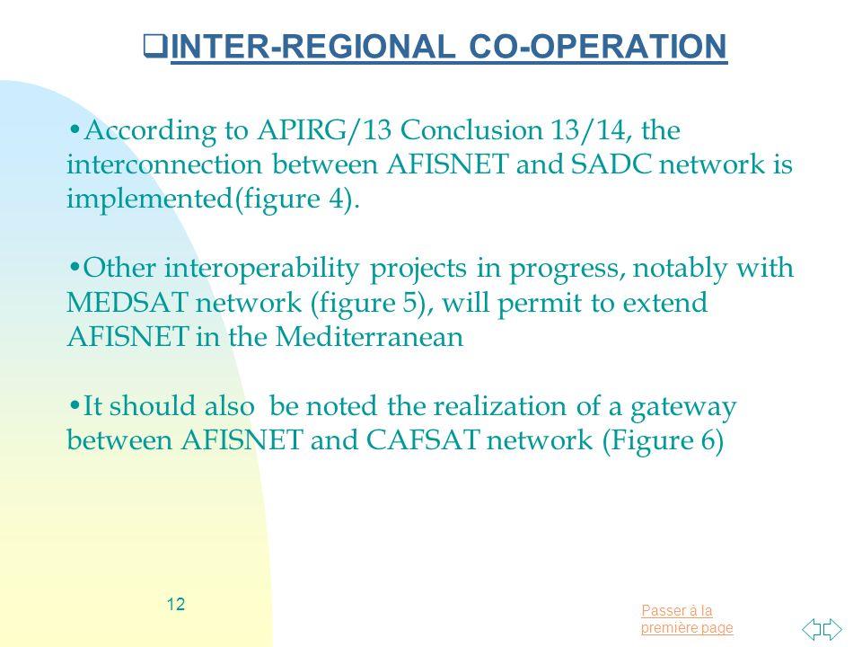 INTER-REGIONAL CO-OPERATION