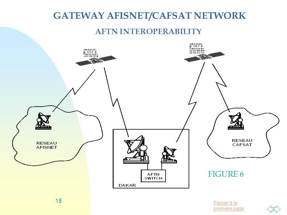 GATEWAY AFISNET/CAFSAT NETWORK AFTN INTEROPERABILITY