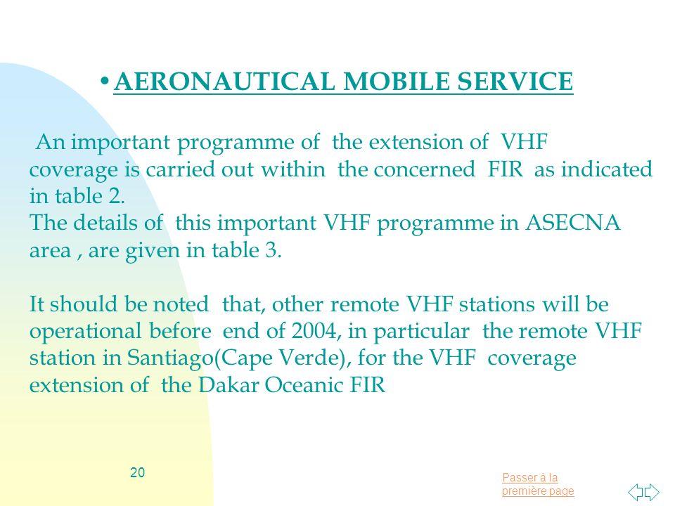 AERONAUTICAL MOBILE SERVICE