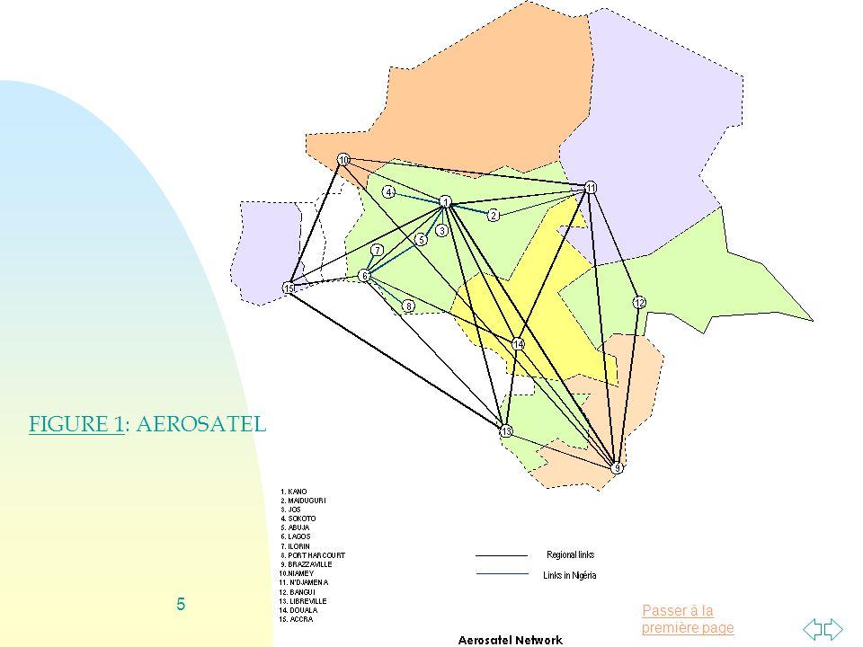 FIGURE 1: AEROSATEL