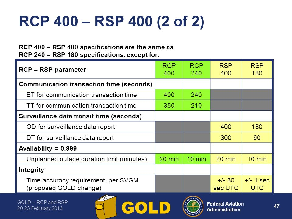 RCP 400 – RSP 400 (2 of 2) RCP 400 – RSP 400 specifications are the same as RCP 240 – RSP 180 specifications, except for: