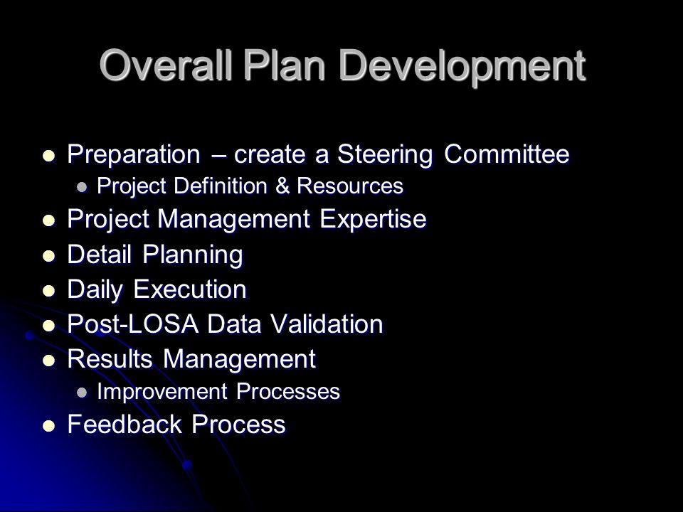 Overall Plan Development