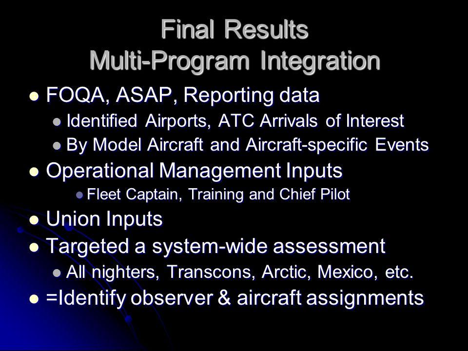 Final Results Multi-Program Integration