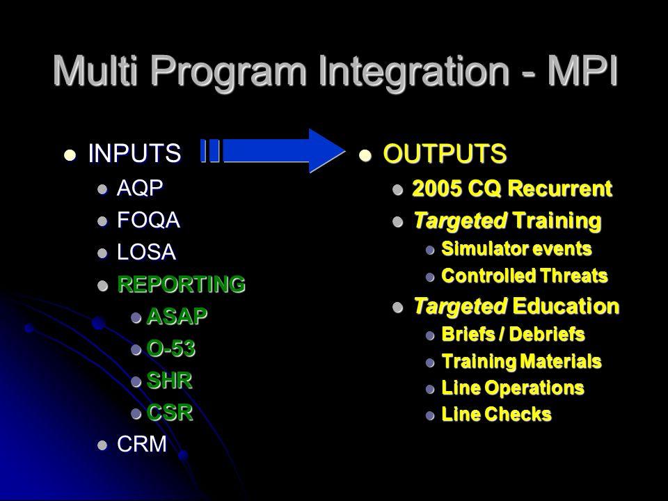 Multi Program Integration - MPI