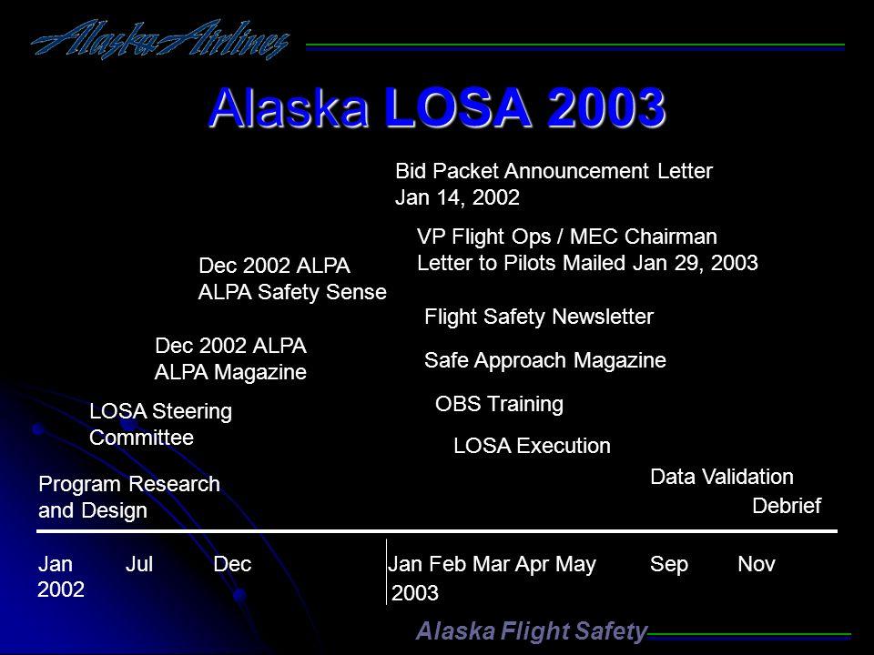 Alaska LOSA 2003 Alaska Flight Safety Bid Packet Announcement Letter