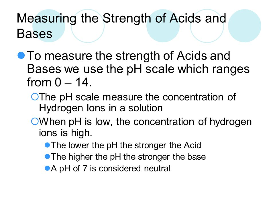Measuring the Strength of Acids and Bases