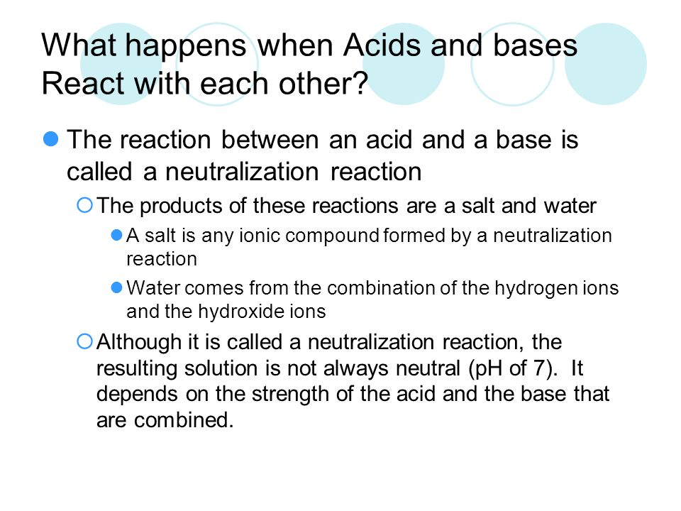 What happens when Acids and bases React with each other