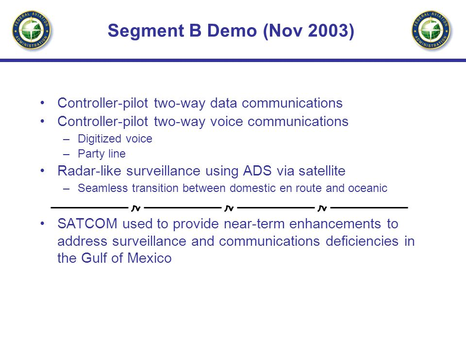 Segment B Demo (Nov 2003) Controller-pilot two-way data communications