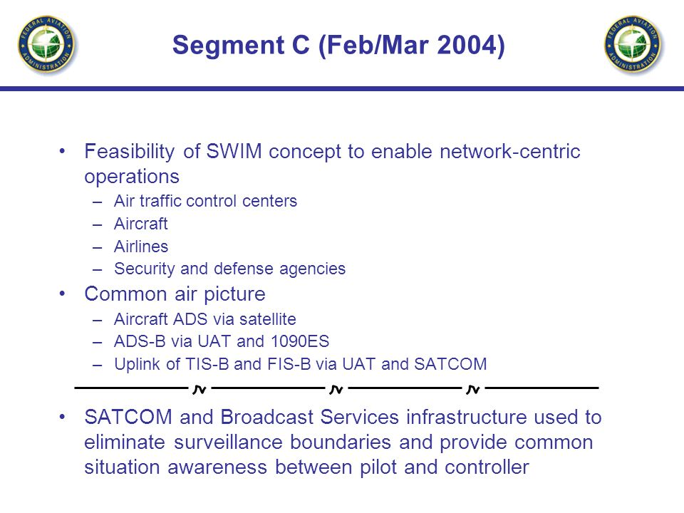Segment C (Feb/Mar 2004) Feasibility of SWIM concept to enable network-centric operations. Air traffic control centers.