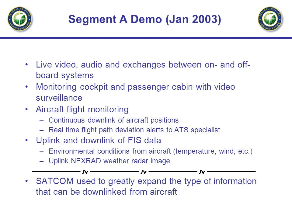Segment A Demo (Jan 2003) Live video, audio and exchanges between on- and off-board systems.