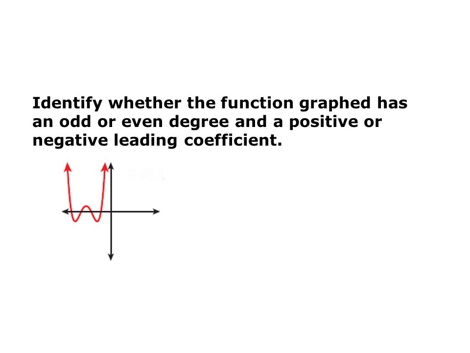 Even Function Coefficient Positive And Degree Leading 5