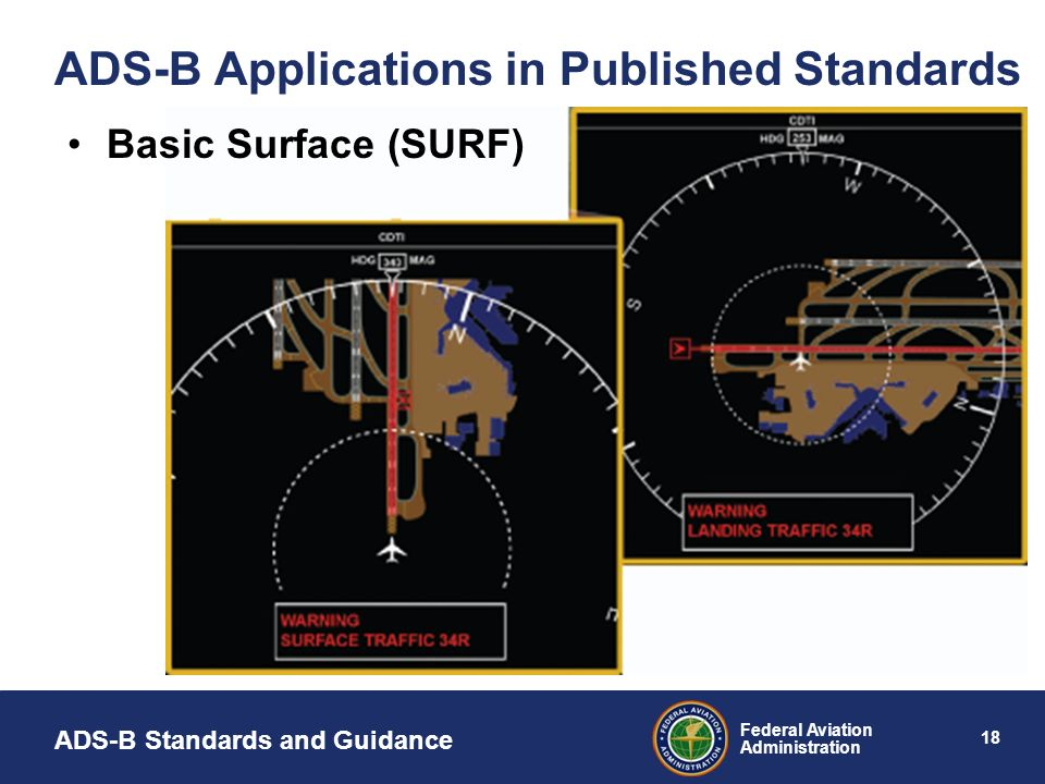 ADS-B Applications in Published Standards