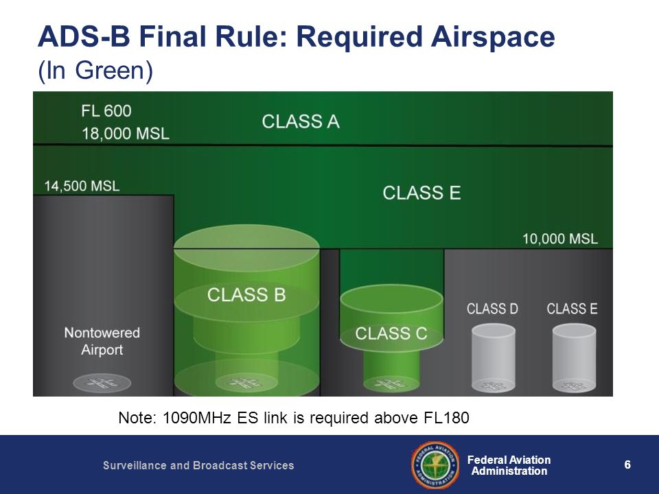ADS-B Final Rule: Required Airspace (In Green)