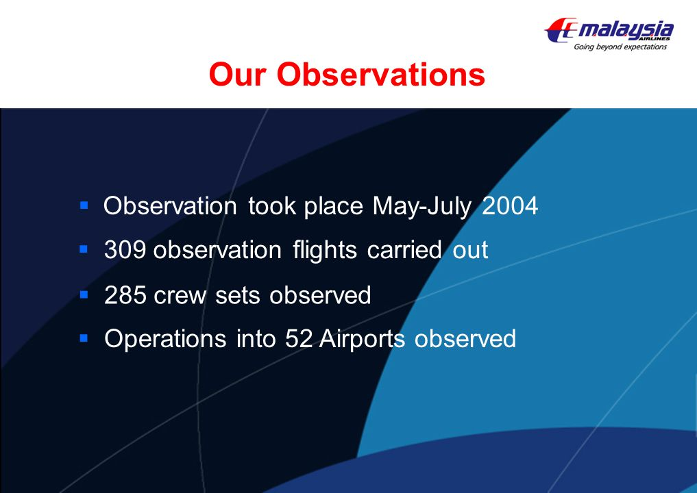 Our Observations Observation took place May-July 2004