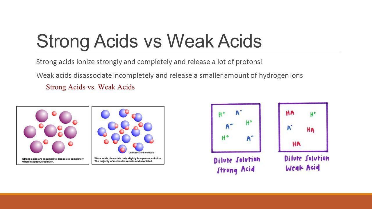 ph. - ppt video online download diagram acid solution acid solution diagram