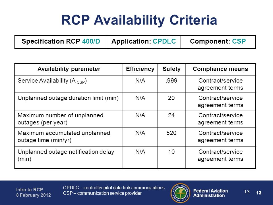 RCP Availability Criteria