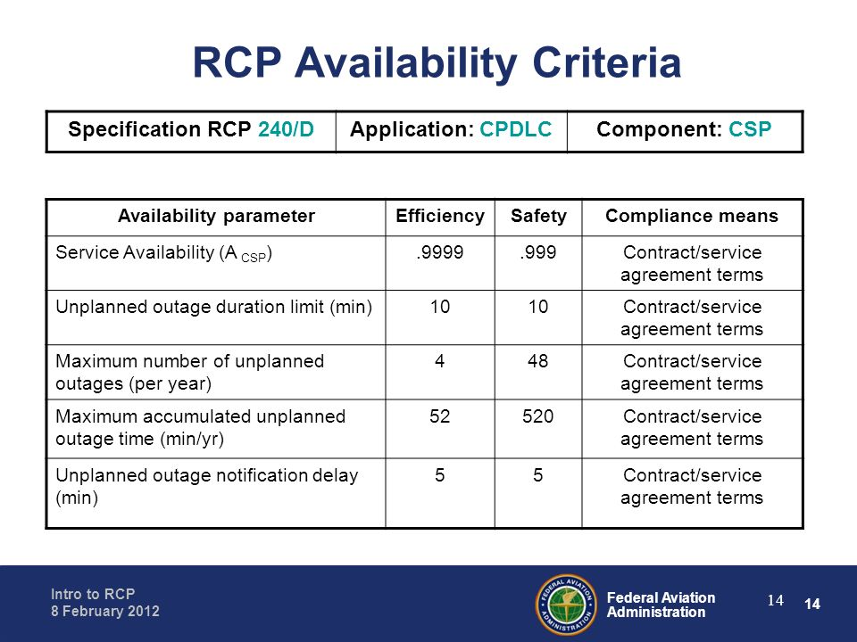 RCP Availability Criteria