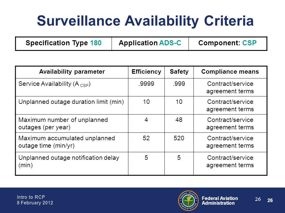 Surveillance Availability Criteria