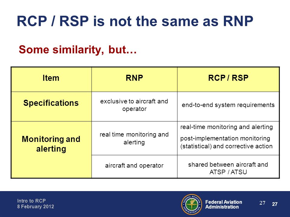 RCP / RSP is not the same as RNP