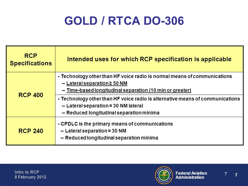 Intended uses for which RCP specification is applicable