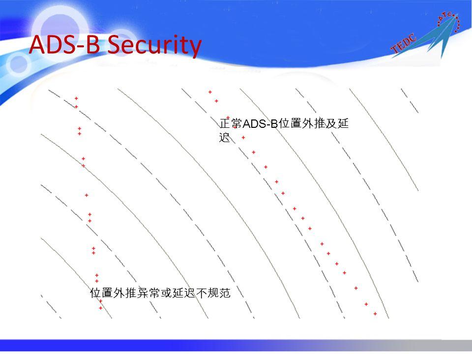 ADS-B Security 正常ADS-B位置外推及延迟 位置外推异常或延迟不规范