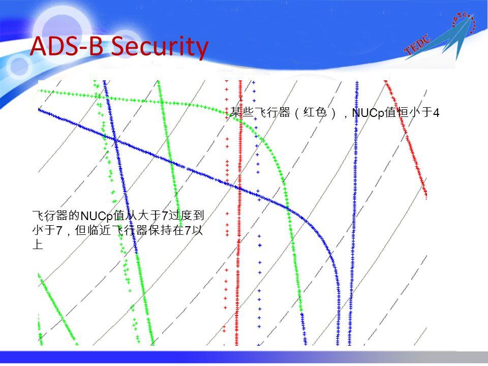 ADS-B Security 某些飞行器(红色),NUCp值恒小于4 飞行器的NUCp值从大于7过度到小于7,但临近飞行器保持在7以上
