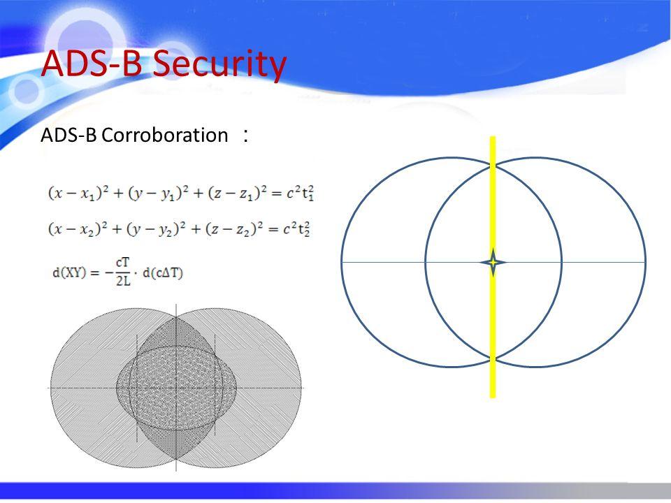 ADS-B Security ADS-B Corroboration :