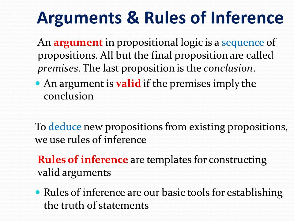 Arguments & Rules of Inference