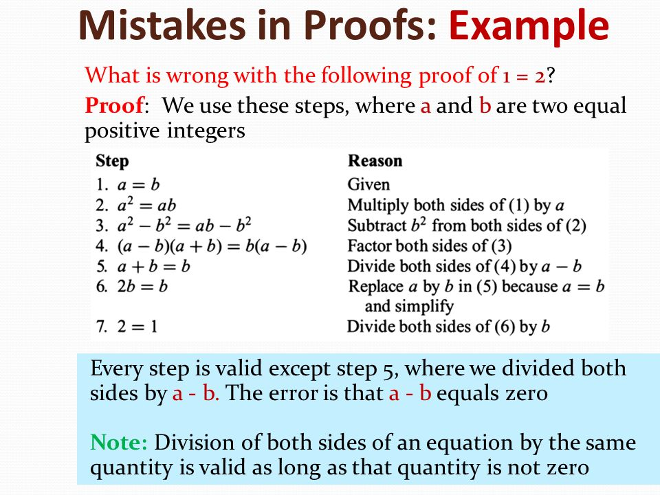 Mistakes in Proofs: Example