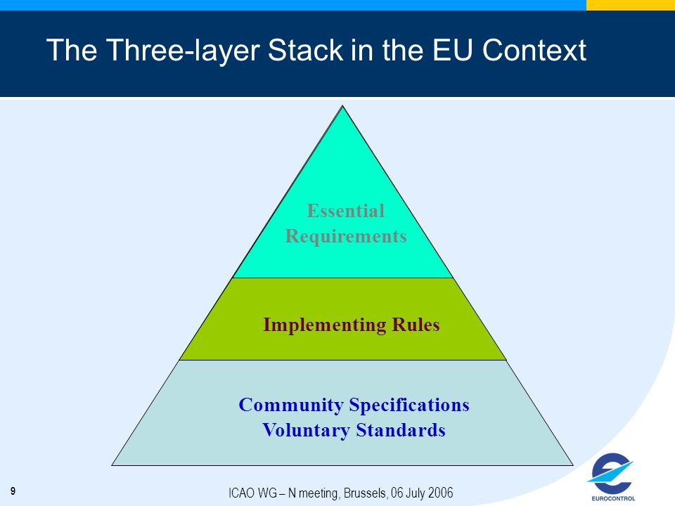 The Three-layer Stack in the EU Context