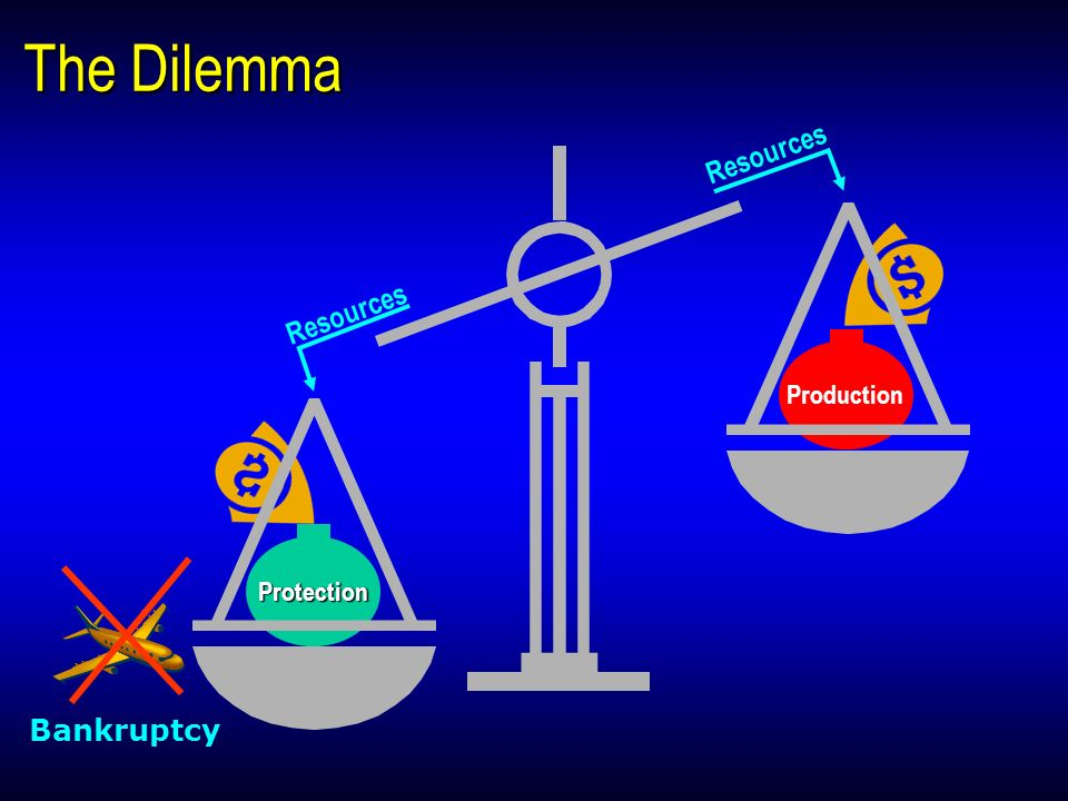 The Dilemma Resources Resources Production Bankruptcy Protection