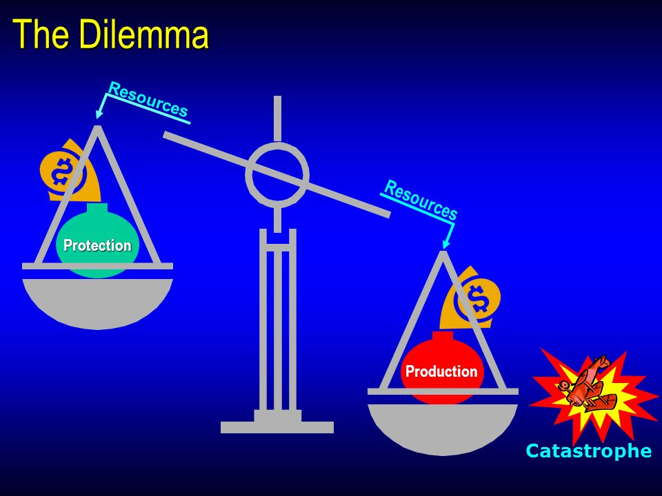 The Dilemma Resources Resources Protection Production Catastrophe